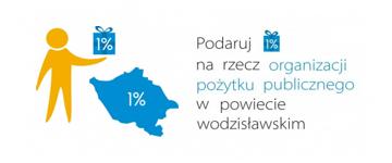 1% dla powiatu