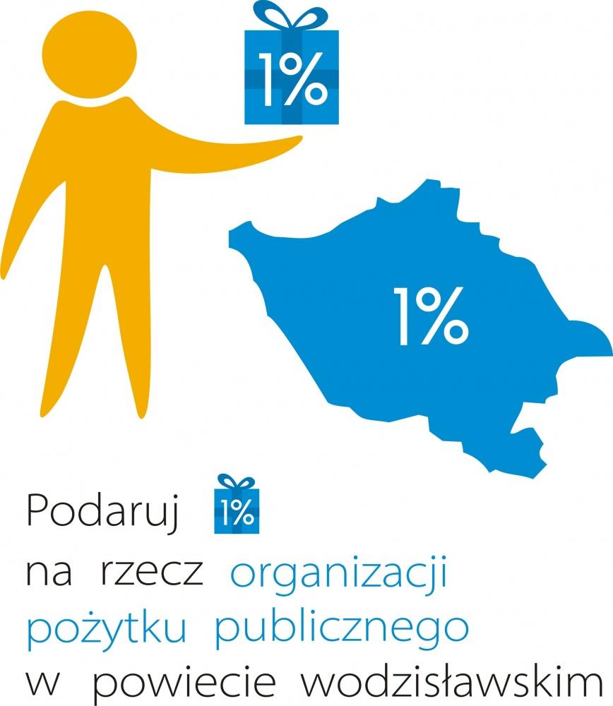 Zostaw swój 1% w powiecie - plakat autorstwa Martyny Malitowskiej