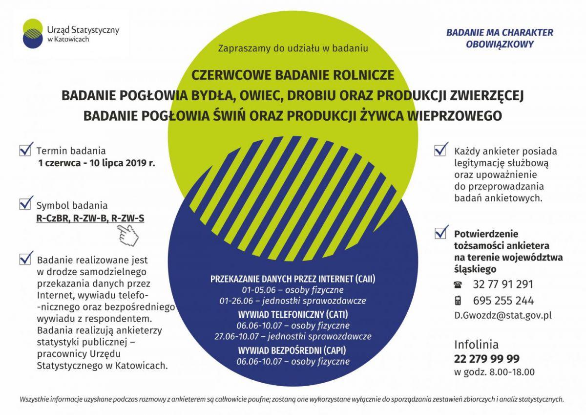plakat badanie rolnicze