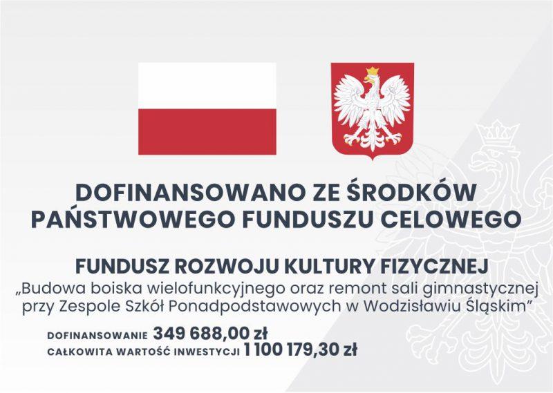 Tablica informacyjna boisko i sala przy Tischnerze w Wodzisławiu Śl.