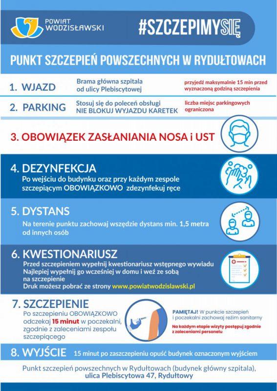 Plakat Punkt Szczepień Powszechnych Rydułtowy infografika o sprawnym przebiegu
