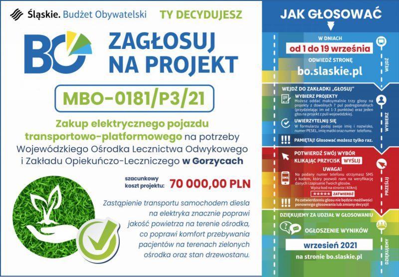 Infografika dot. projektu zakupu elektrycznego środka transportowego dla WOLOiZOL w ramach budżetu obyatelskiego województwa śląskiego